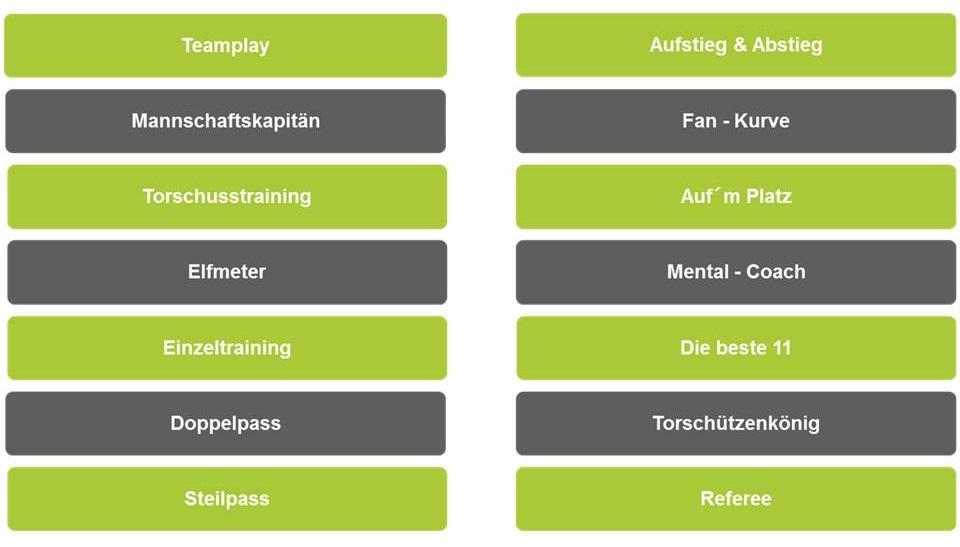 FÜHRUNG 11.0 - Inhalte von Trainingslagern - Stärkung der Zusammenarbeit im Unternehmen