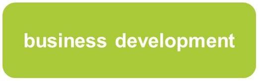 Strategieberatung & business development