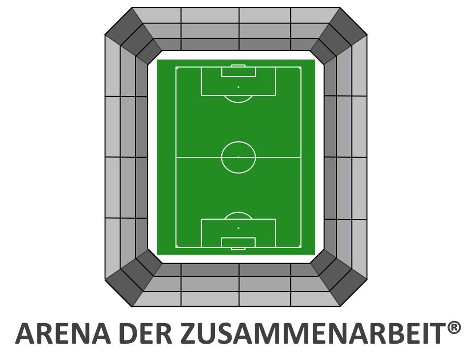Management Beratung aus Osnabrück - Management, Führung & Fußball - ARENA DER ZUSAMMENARBEIT Unternehmen