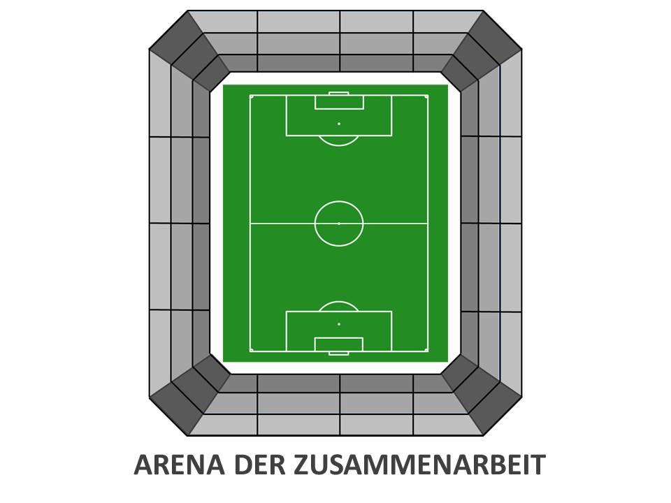 Abteilungsübergreifende Zusammenarbeit - ARENA DER ZUSAMMENARBEIT im Unternehmen