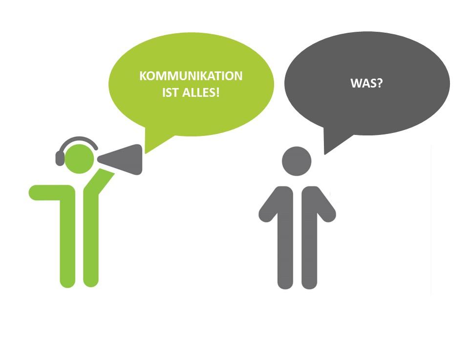 Zusammenarbeit im Team - Kommunikation als Erfolgsfaktor