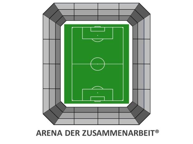 Zusammenarbeit im Unternehmen - ARENA DER ZUSAMMENARBEIT