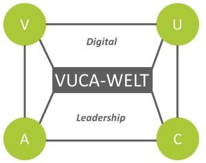 Digital Leadership in der VUCA-Welt