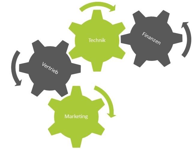 Leadership und Teamwork Experten auf jeder Position