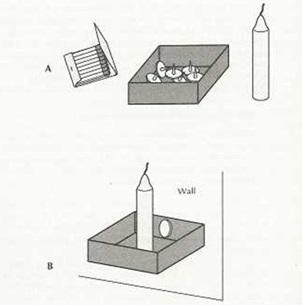 Kerzenproblem - Motivation im Unternehmen